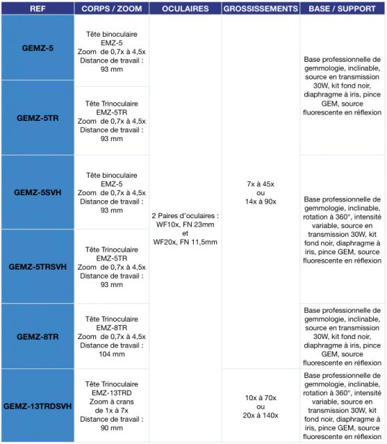 microscope optique et ses parties pdf