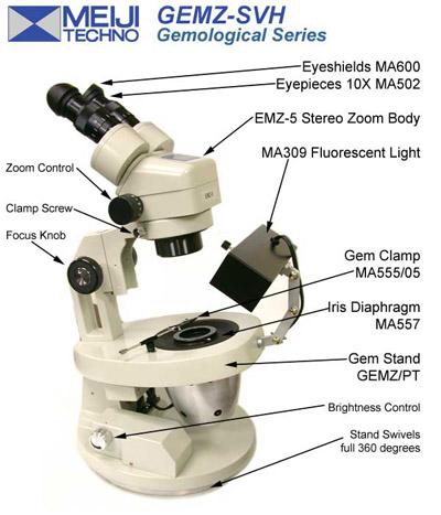 Microscopes de Gemmologie MEIJI GEM-SVH