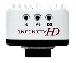 Caméras HDMI Microscope concept