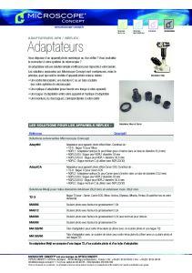 Adaptateurs APN / Réflex