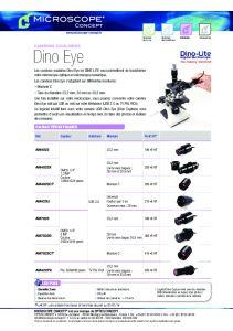 Caméras oculaires DINO EYE de DINO-LITE